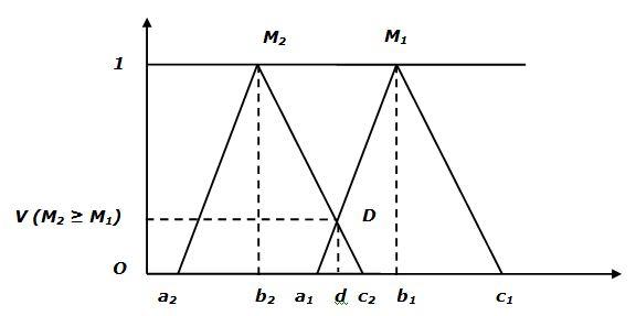 fig6-2.JPG