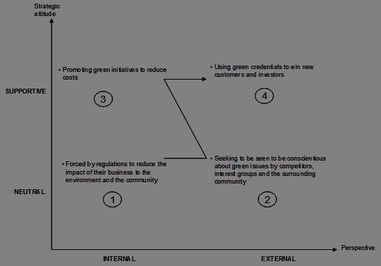 hayes and wheelwright strategic model essay